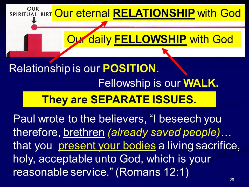 29 Our eternal RELATIONSHIP with God Our daily FELLOWSHIP with God Relationship is our POSITION. Fellowship is our WALK. Paul wrote to the believers,