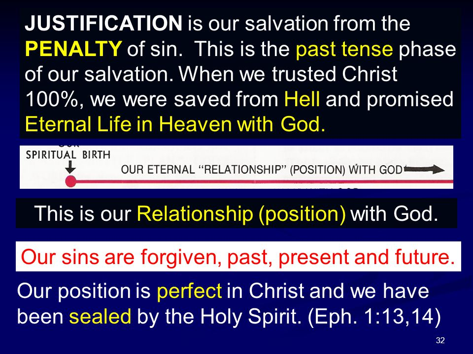 32 This is our Relationship (position) with God. JUSTIFICATION is our salvation from the PENALTY of sin. This is the past tense phase of our salvation
