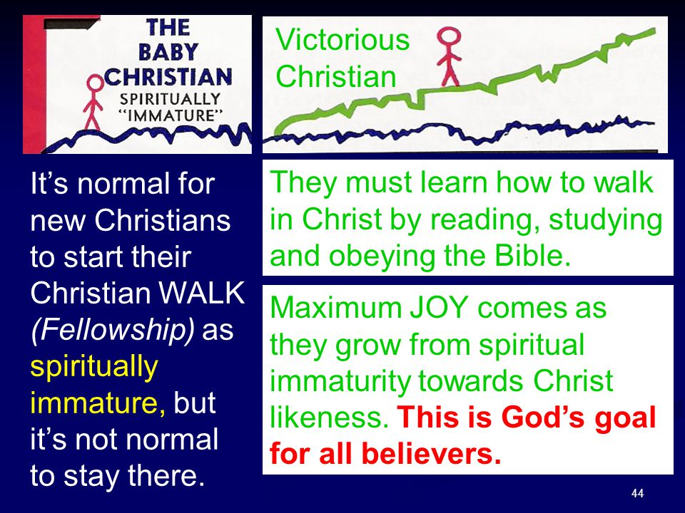 44 It's normal for new Christians to start their Christian WALK (Fellowship) as spiritually immature, but it's not normal to stay there.