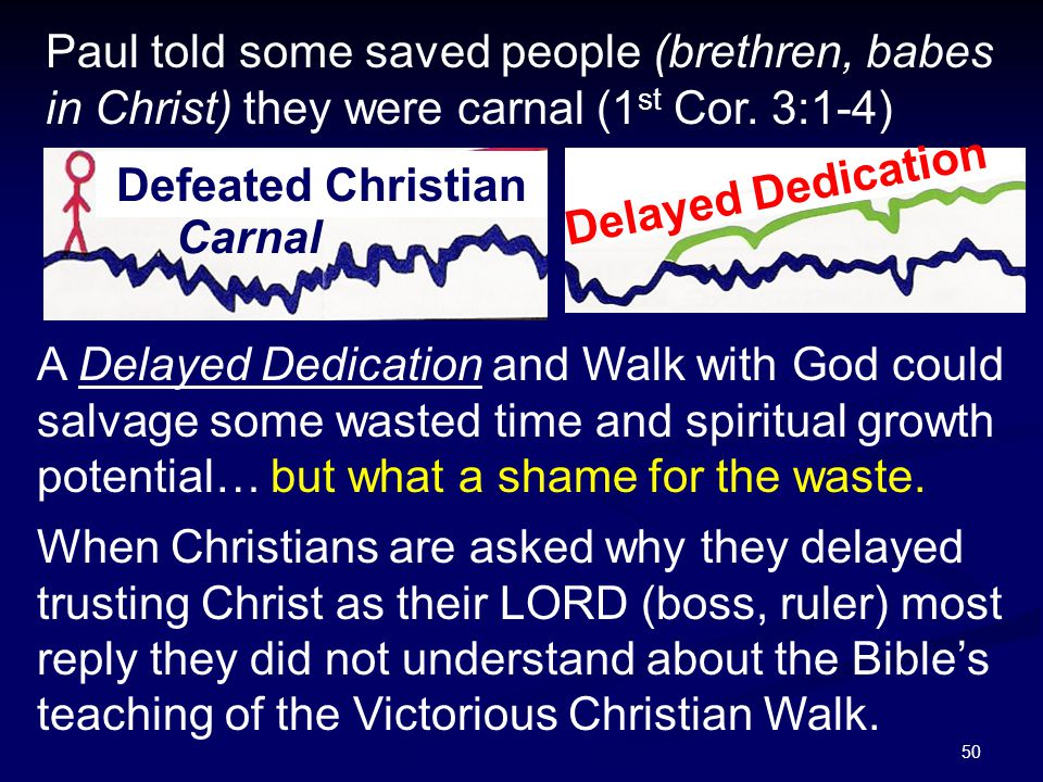 50 Paul told some saved people (brethren, babes in Christ) they were carnal (1 st Cor.