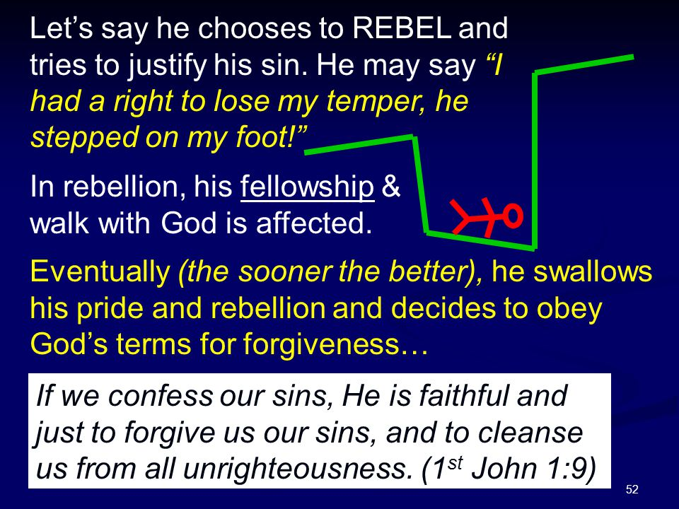 """52 Let's say he chooses to REBEL and tries to justify his sin. He may say """"I had a right to lose my temper, he stepped on my foot!"""" Eventually (the so"""