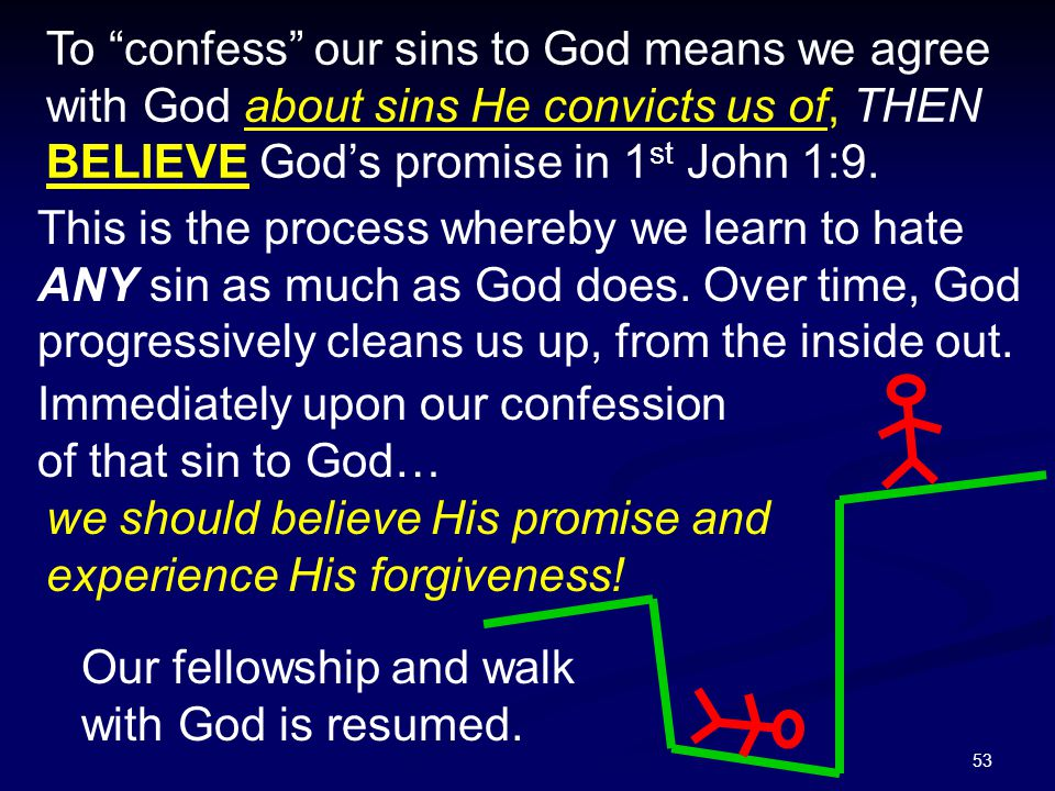 53 To confess our sins to God means we agree with God about sins He convicts us of, THEN BELIEVE God's promise in 1 st John 1:9.