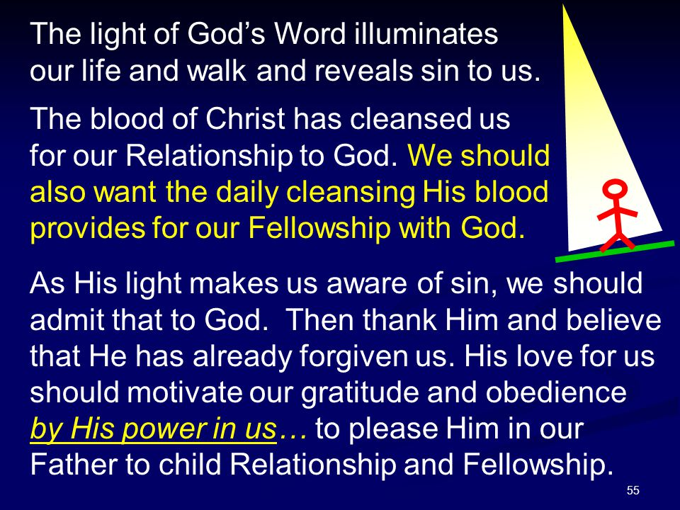 55 The light of God's Word illuminates our life and walk and reveals sin to us.