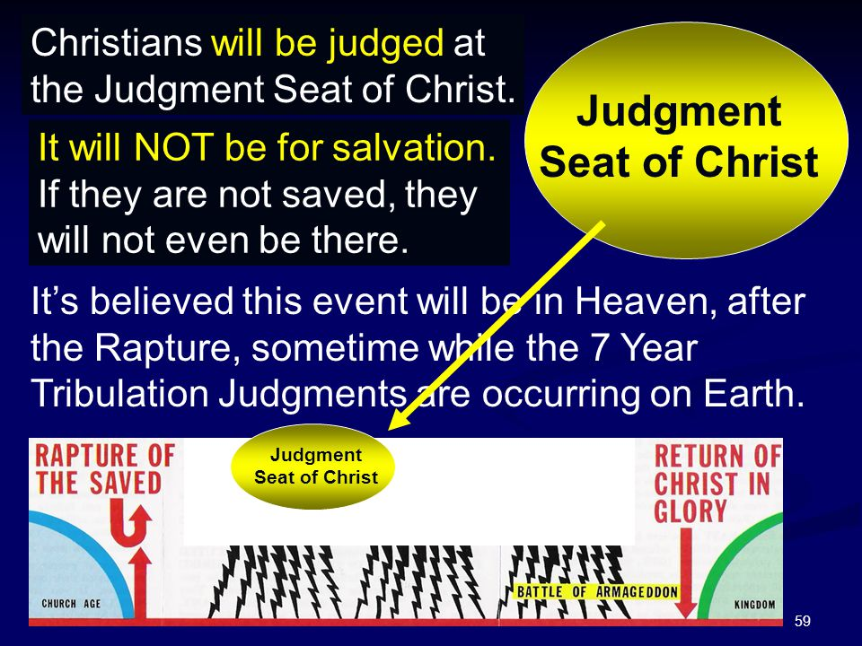 59 Judgment Seat of Christ Christians will be judged at the Judgment Seat of Christ. It will NOT be for salvation. If they are not saved, they will no