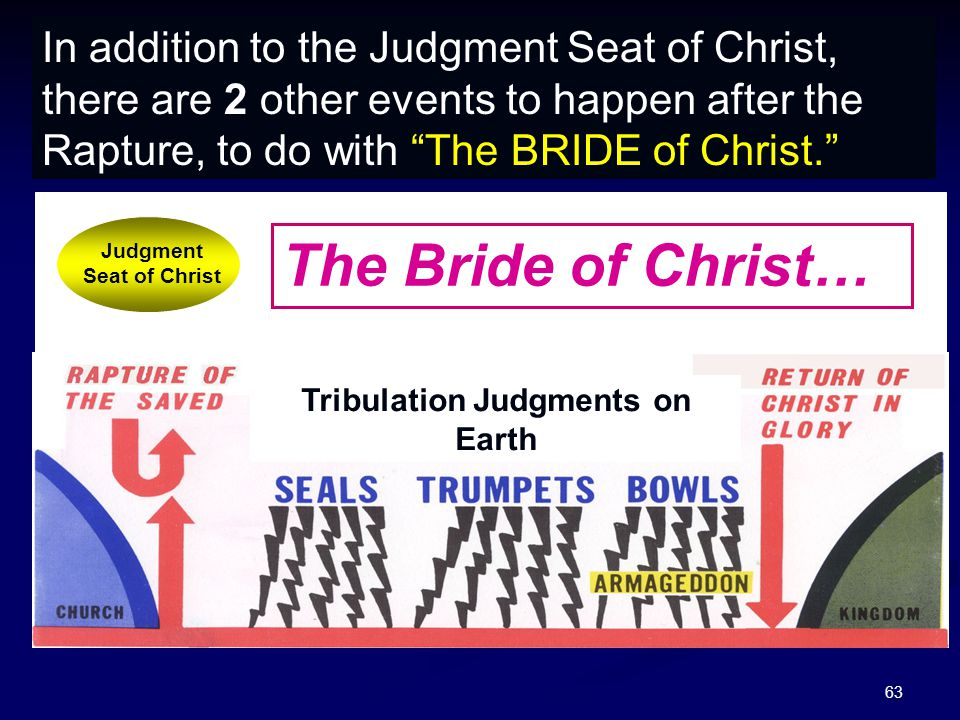 63 Tribulation Judgments on Earth Judgment Seat of Christ In addition to the Judgment Seat of Christ, there are 2 other events to happen after the Rap