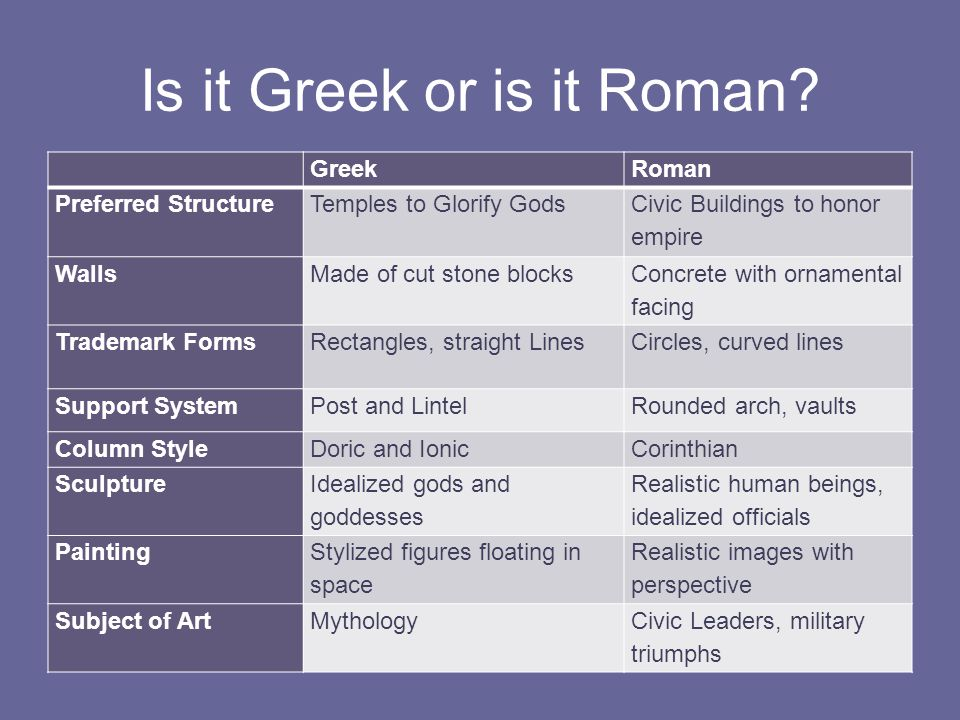 Is it Greek or is it Roman.