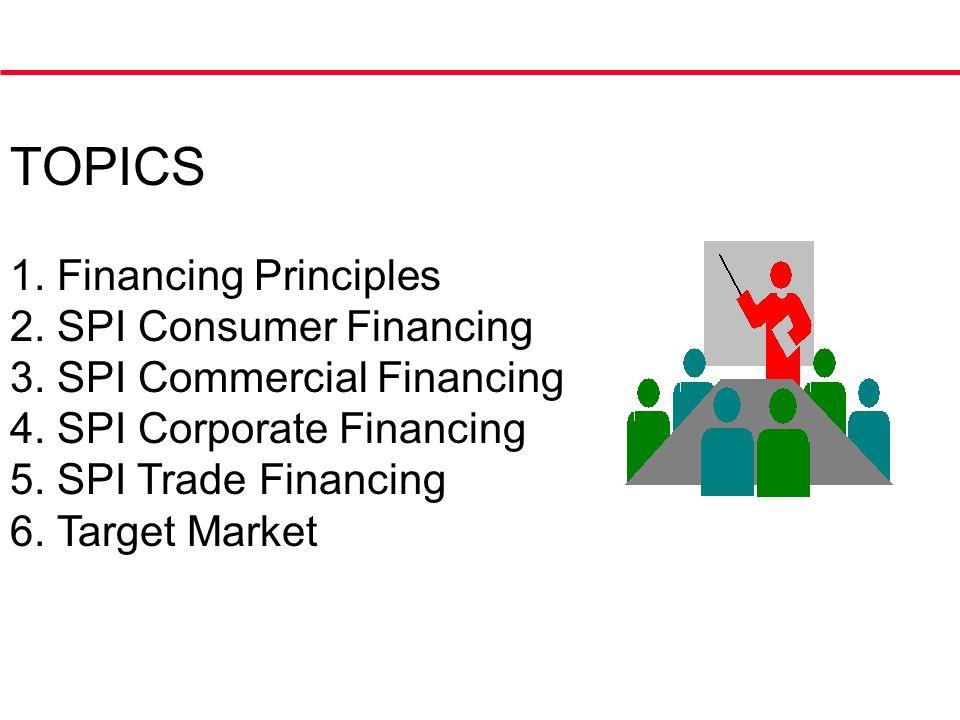 TOPICS 1. Financing Principles 2. SPI Consumer Financing 3.