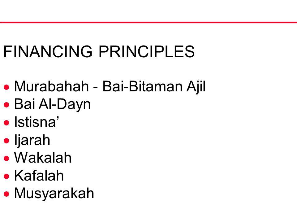 FINANCING PRINCIPLES  Murabahah - Bai-Bitaman Ajil  Bai Al-Dayn  Istisna'  Ijarah  Wakalah  Kafalah  Musyarakah