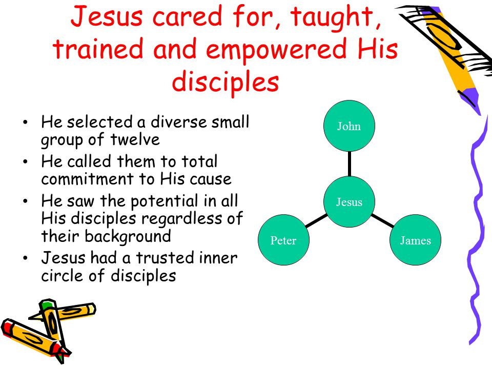 Jesus cared for, taught, trained and empowered His disciples He selected a diverse small group of twelve He called them to total commitment to His cause He saw the potential in all His disciples regardless of their background Jesus had a trusted inner circle of disciples Jesus JohnJamesPeter