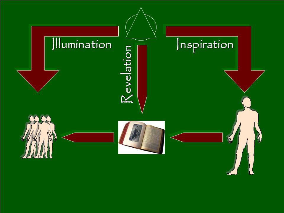 Revelation InspirationIllumination
