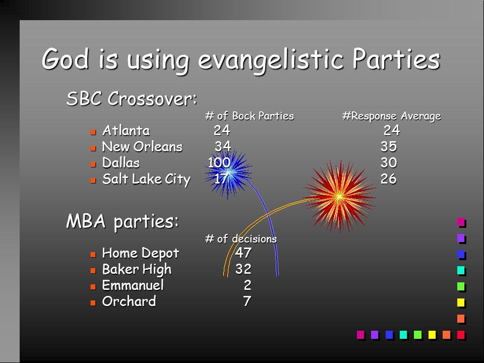 Mobile Baptist Association EVANGELISTIC PARTY TRAILER