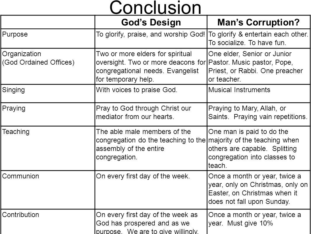 Conclusion God's DesignMan's Corruption.