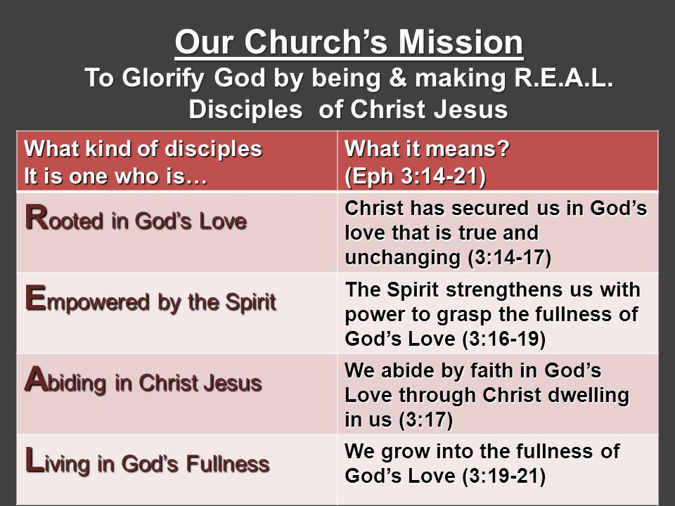 What kind of disciples It is one who is… What it means.