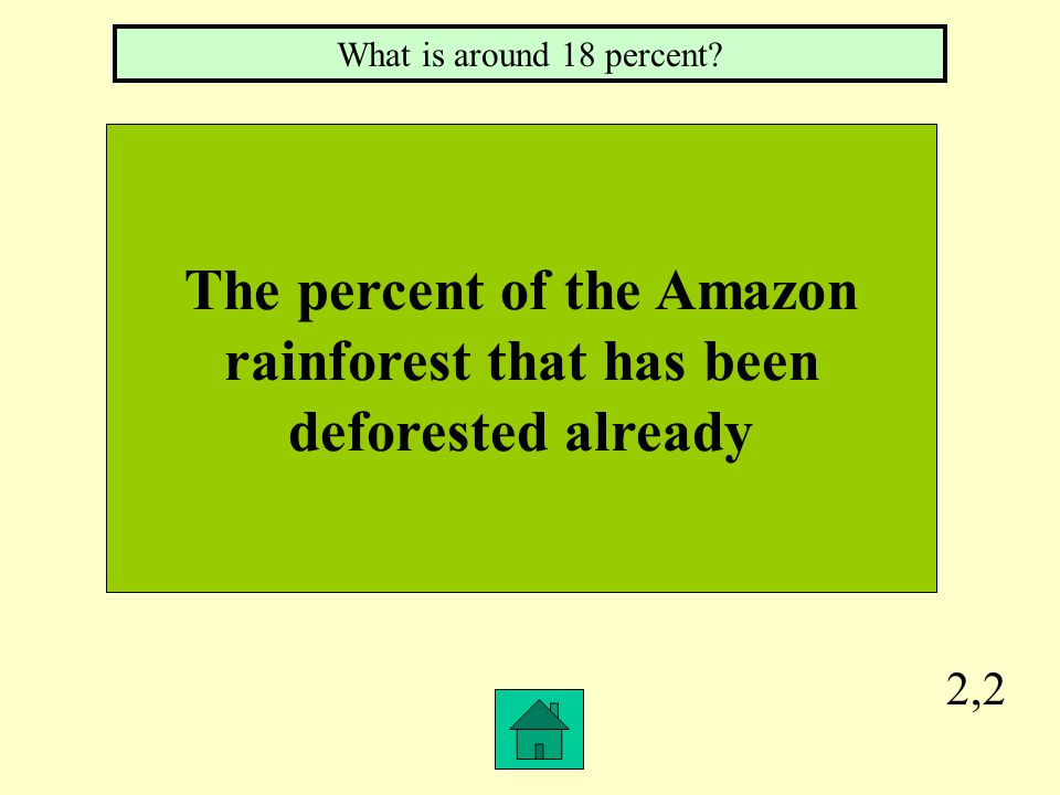 2,2 The percent of the Amazon rainforest that has been deforested already What is around 18 percent?