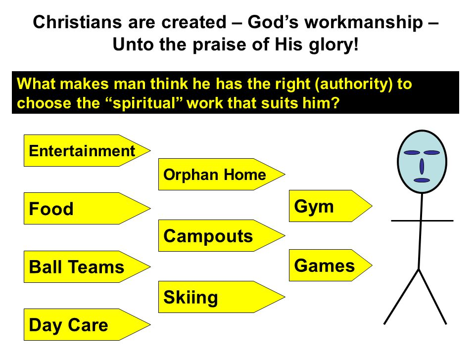 """Christians are created – God's workmanship – Unto the praise of His glory! What makes man think he has the right (authority) to choose the """"spiritual"""""""