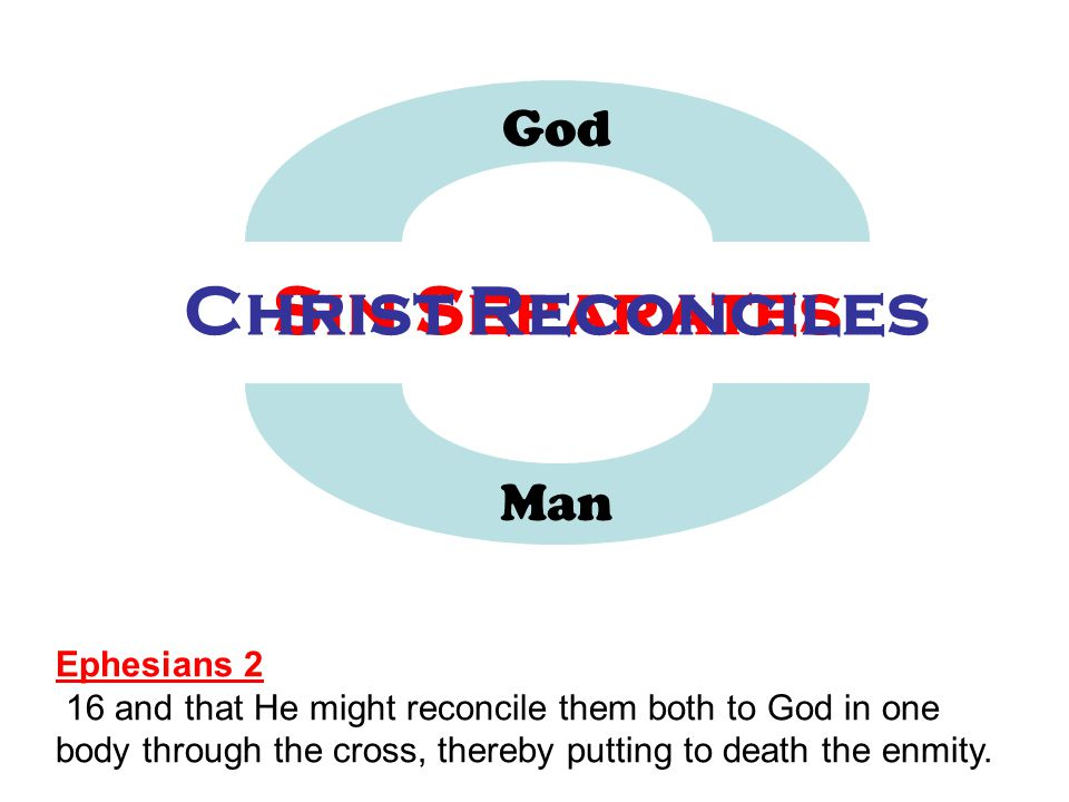 God Man Sin Separates Ephesians 2 16 and that He might reconcile them both to God in one body through the cross, thereby putting to death the enmity.