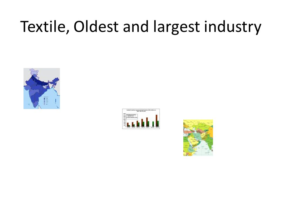 Textile, Oldest and largest industry