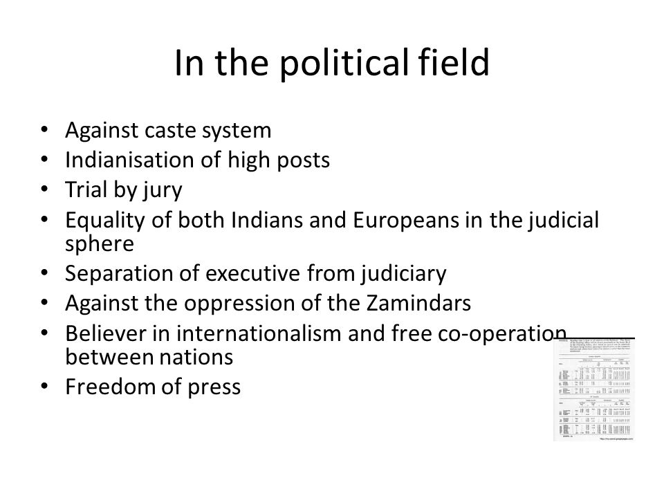 In the political field Against caste system Indianisation of high posts Trial by jury Equality of both Indians and Europeans in the judicial sphere Se