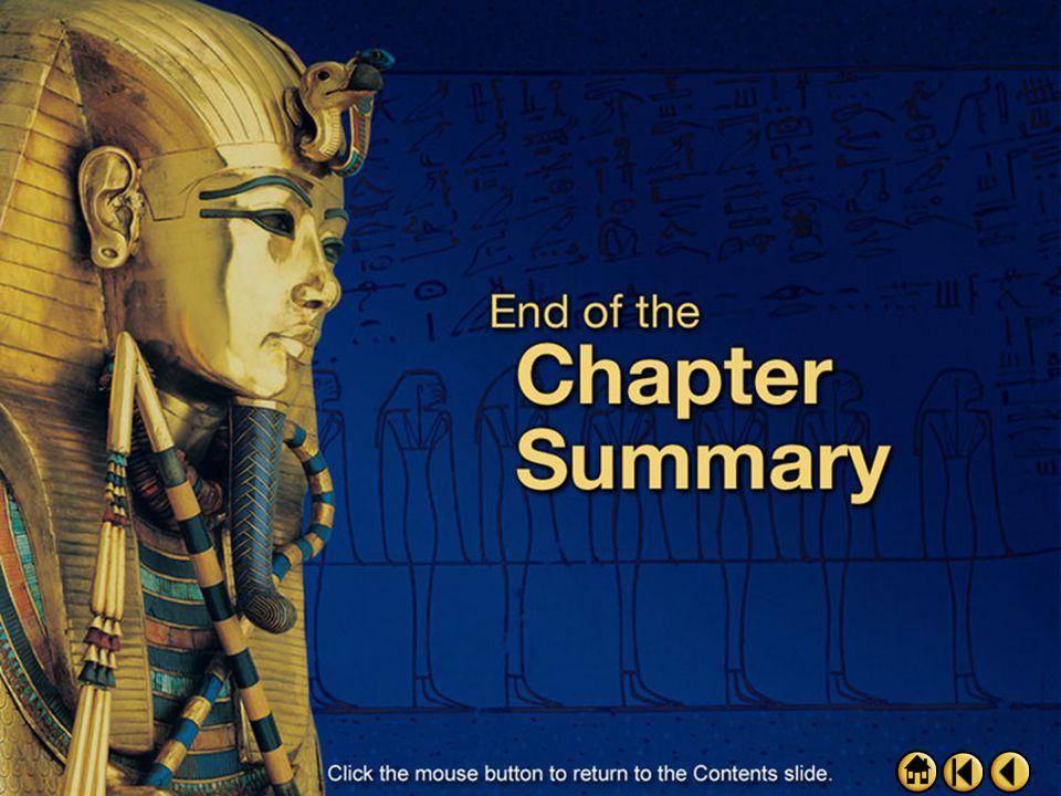 Chapter Summary Chapter Summary 2