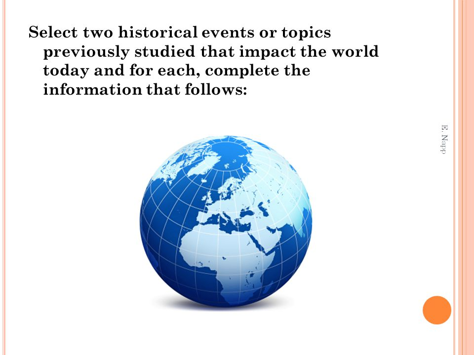 Select two historical events or topics previously studied that impact the world today and for each, complete the information that follows: E. Napp