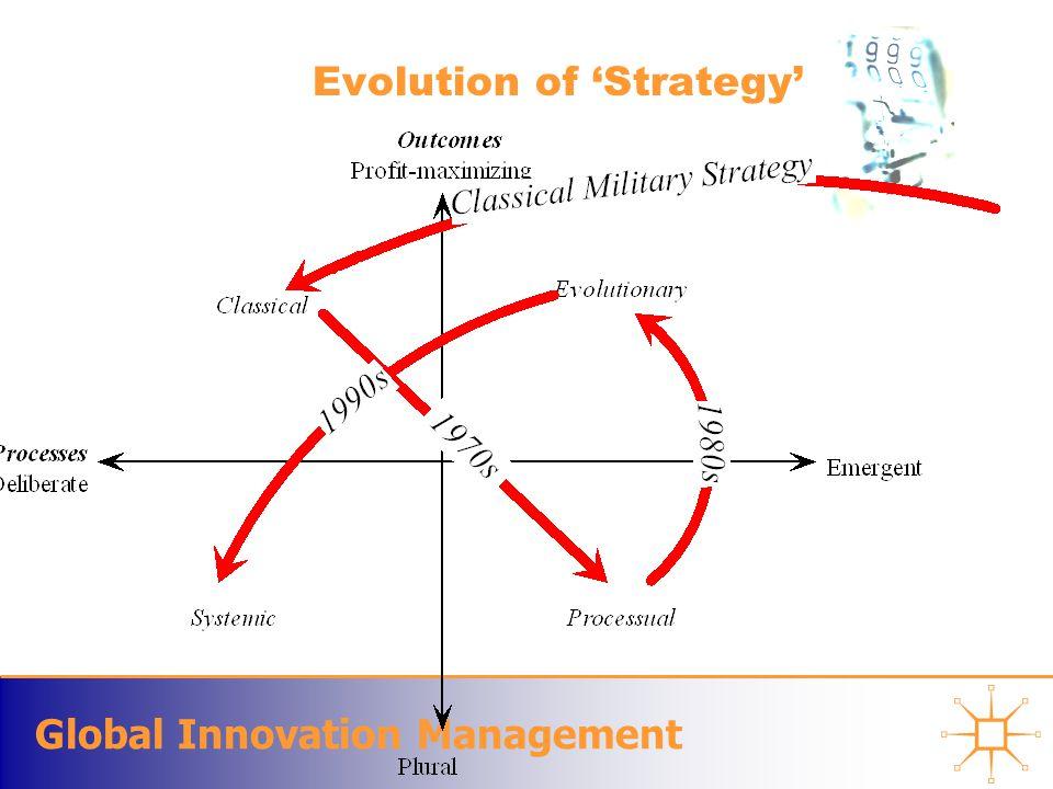 Global Innovation Management Evolution of 'Strategy'