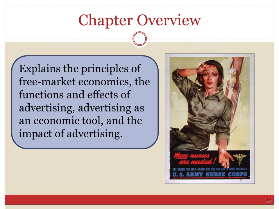 2-3 Chapter Objectives Explain the role of competition in free- market economics Discuss the functions advertising performs in a free market Identify milestones in advertising history Discuss how the role of advertising has changed Explore advertising's impacts on society Understand branding and its benefits