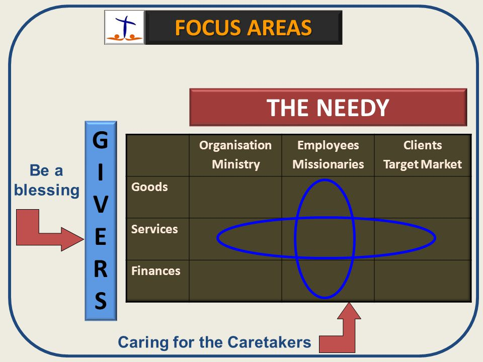 GIVERSGIVERS THE NEEDY Be a blessing Caring for the Caretakers FOCUS AREAS