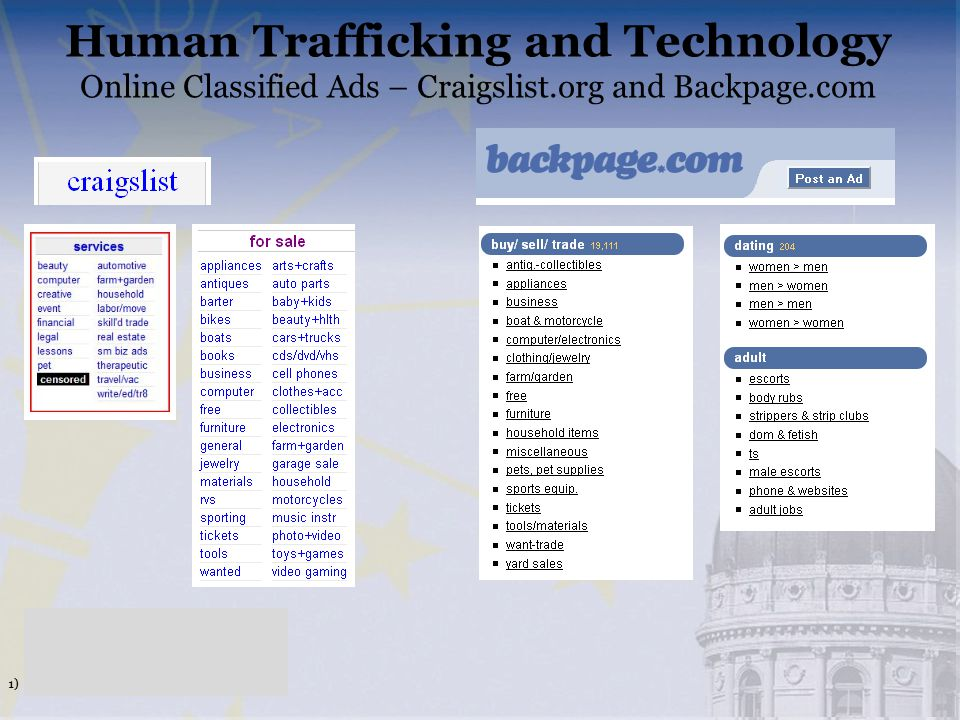 1) Human Trafficking and Technology Online Classified Ads – Craigslist.org and Backpage.com