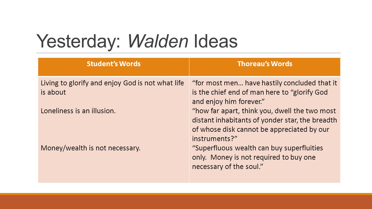 Yesterday: Walden Ideas Student's WordsThoreau's Words Living to glorify and enjoy God is not what life is about Loneliness is an illusion.