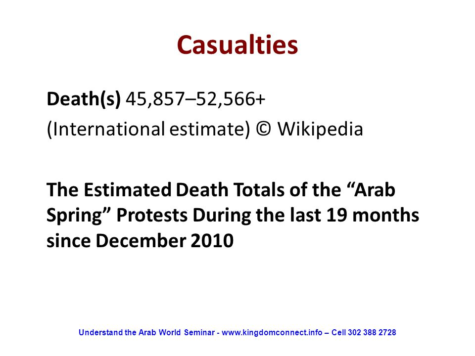 """Casualties Death(s) 45,857–52,566+ (International estimate) © Wikipedia The Estimated Death Totals of the """"Arab Spring"""" Protests During the last 19 mo"""