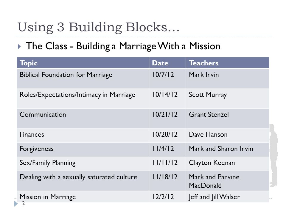 Using 3 Building Blocks…  The Class - Building a Marriage With a Mission TopicDateTeachers Biblical Foundation for Marriage10/7/12Mark Irvin Roles/Expectations/Intimacy in Marriage10/14/12Scott Murray Communication10/21/12Grant Stenzel Finances10/28/12Dave Hanson Forgiveness11/4/12Mark and Sharon Irvin Sex/Family Planning11/11/12Clayton Keenan Dealing with a sexually saturated culture11/18/12Mark and Parvine MacDonald Mission in Marriage12/2/12Jeff and Jill Walser 2