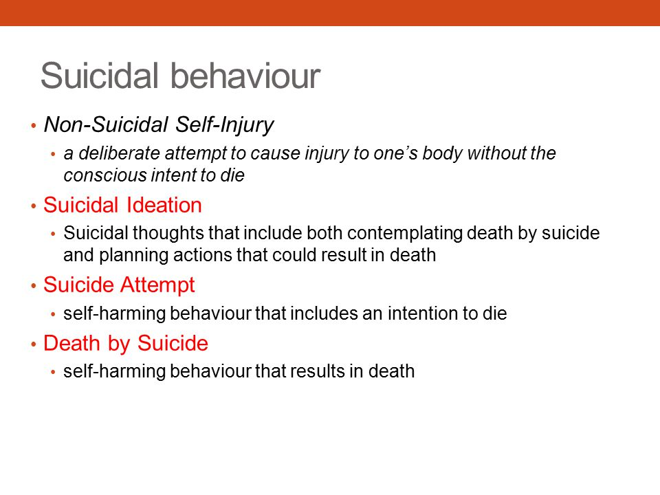 Suicidal behaviour Non-Suicidal Self-Injury a deliberate attempt to cause injury to one's body without the conscious intent to die Suicidal Ideation Suicidal thoughts that include both contemplating death by suicide and planning actions that could result in death Suicide Attempt self-harming behaviour that includes an intention to die Death by Suicide self-harming behaviour that results in death