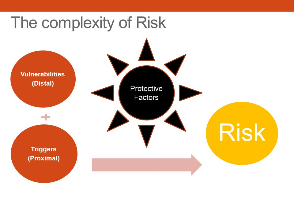 Vulnerabilities - Typically it is a compounding of risk factors that is associated with suicidal behavior.