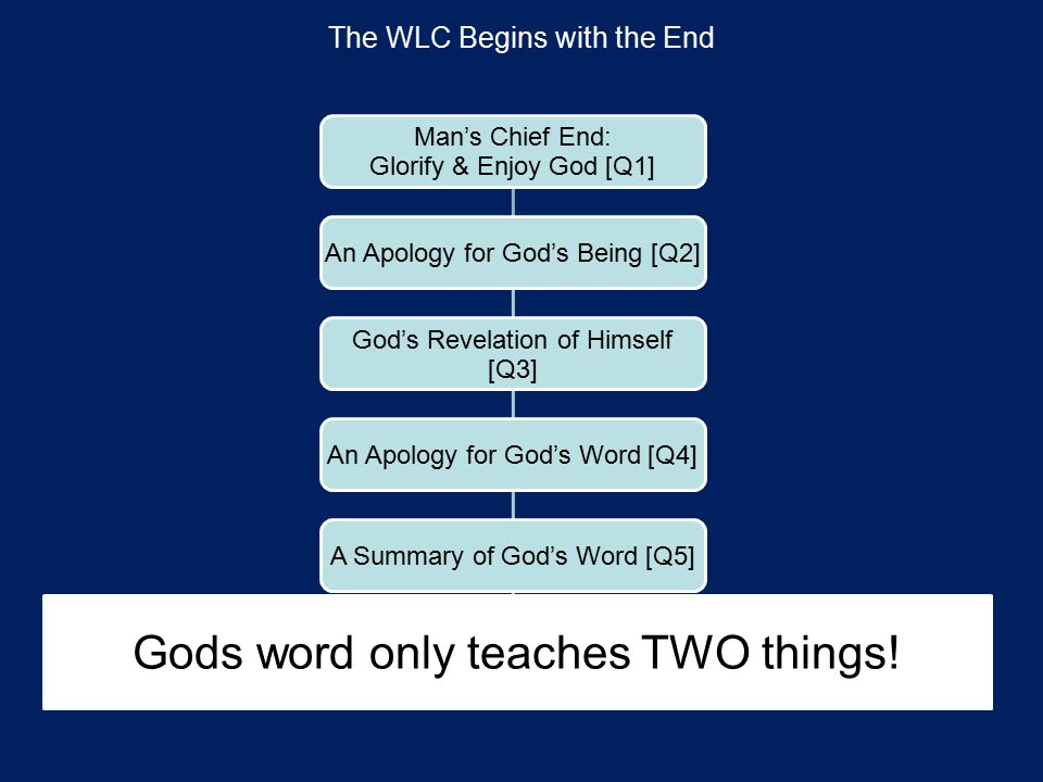 The WLC Begins with the End Man's Chief End: Glorify & Enjoy God [Q1] An Apology for God's Being [Q2] God's Revelation of Himself [Q3] An Apology for