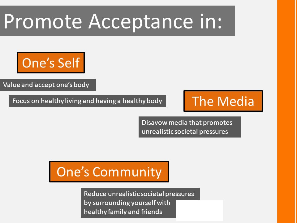 Promote Acceptance in: One's Self One's Community The Media Value and accept one's body Focus on healthy living and having a healthy body Disavow media that promotes unrealistic societal pressures Reduce unrealistic societal pressures by surrounding yourself with healthy family and friends