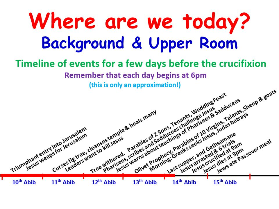 Where are we today? Background & Upper Room