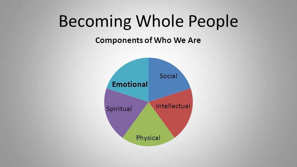 Becoming Whole People