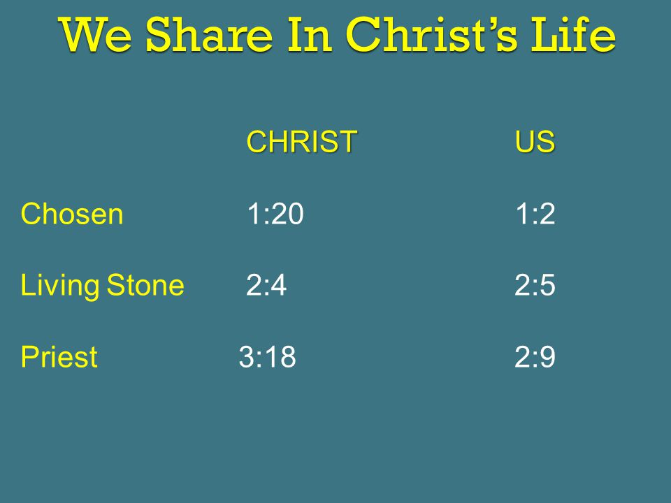 We Share In Christ's Life CHRIST US Chosen 1:20 1:2 Living Stone 2:4 2:5 Priest 3:18 2:9