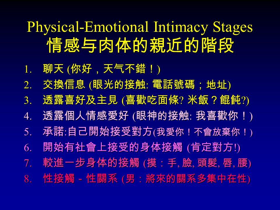 Physical-Emotional Intimacy Stages 情感与肉体的親近的階段 1. 聊 天 (你好,天气不錯!) 2. 交 換信息 (眼光的接触: 電話號碼;地址) 3. 透 露喜好及主見 (喜歡吃面條? 米飯?餛飩?) 4. 透 露個人情感愛好 (眼神的接触: 我喜歡你!) 5.