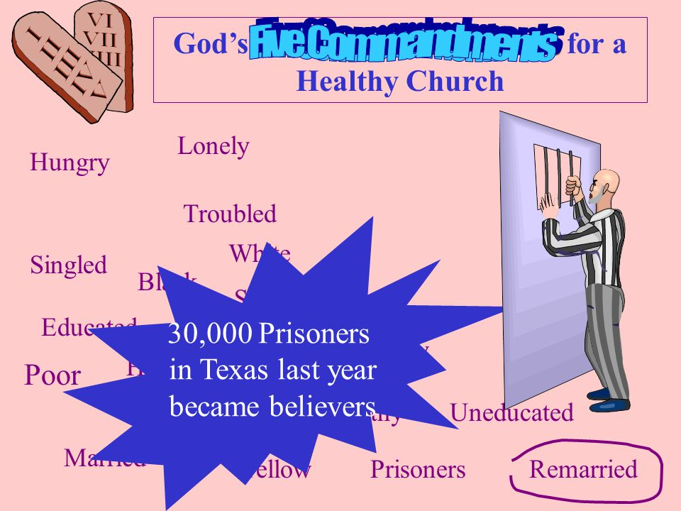Ten Commandments God's Ten Commandments for a Healthy Church Hungry Lonely Troubled Wealthy Poor Singled Married Remarried Black White Yellow Educated Uneducated Sick Healthy Handicapped 30,000 Prisoners in Texas last year became believers Prisoners