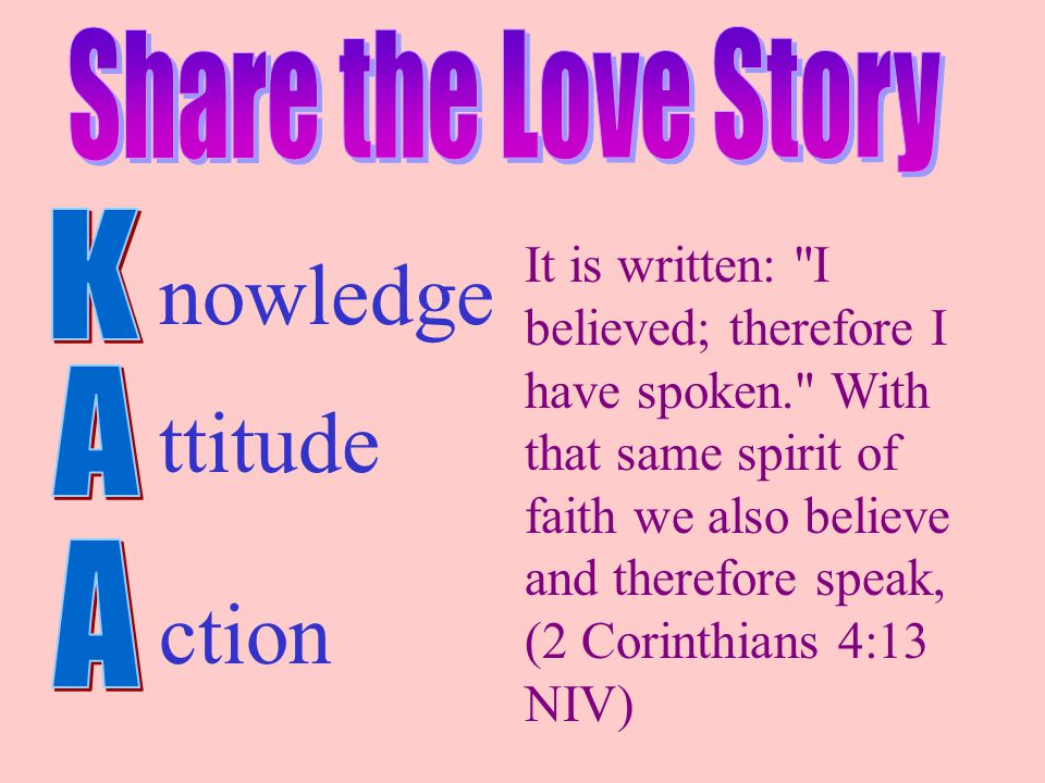 nowledge ttitude ction It is written: I believed; therefore I have spoken. With that same spirit of faith we also believe and therefore speak, (2 Corinthians 4:13 NIV)