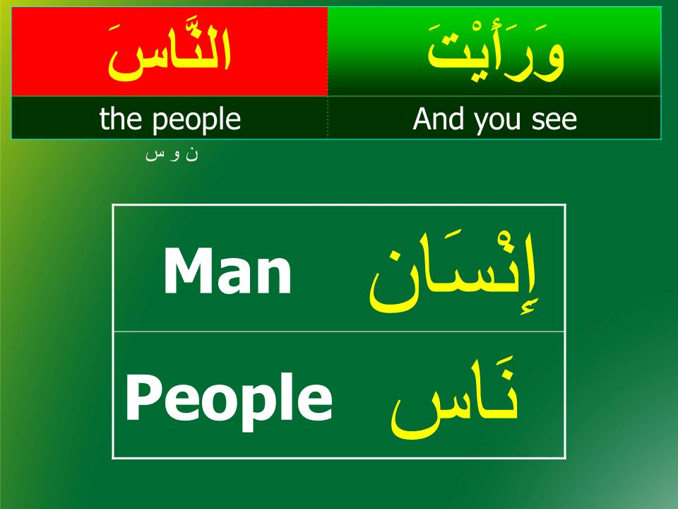 وَرَأَيْتَالنَّاسَ And you seethe people ن و سن و س Man إِنْسَان People نَاس