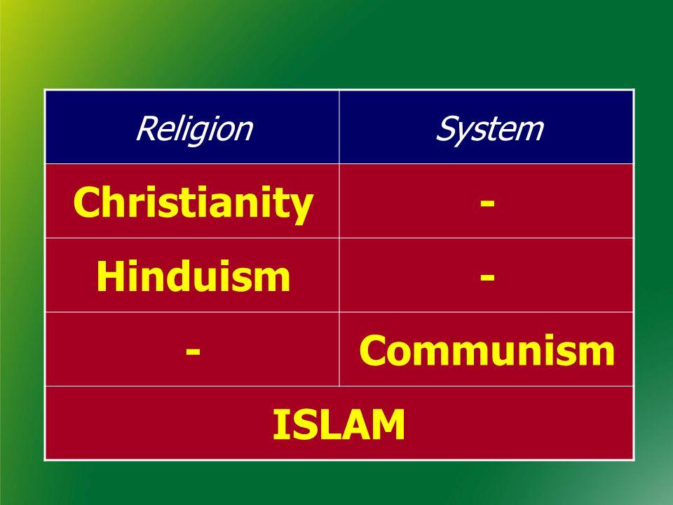 ReligionSystem Christianity- Hinduism- -Communism ISLAM