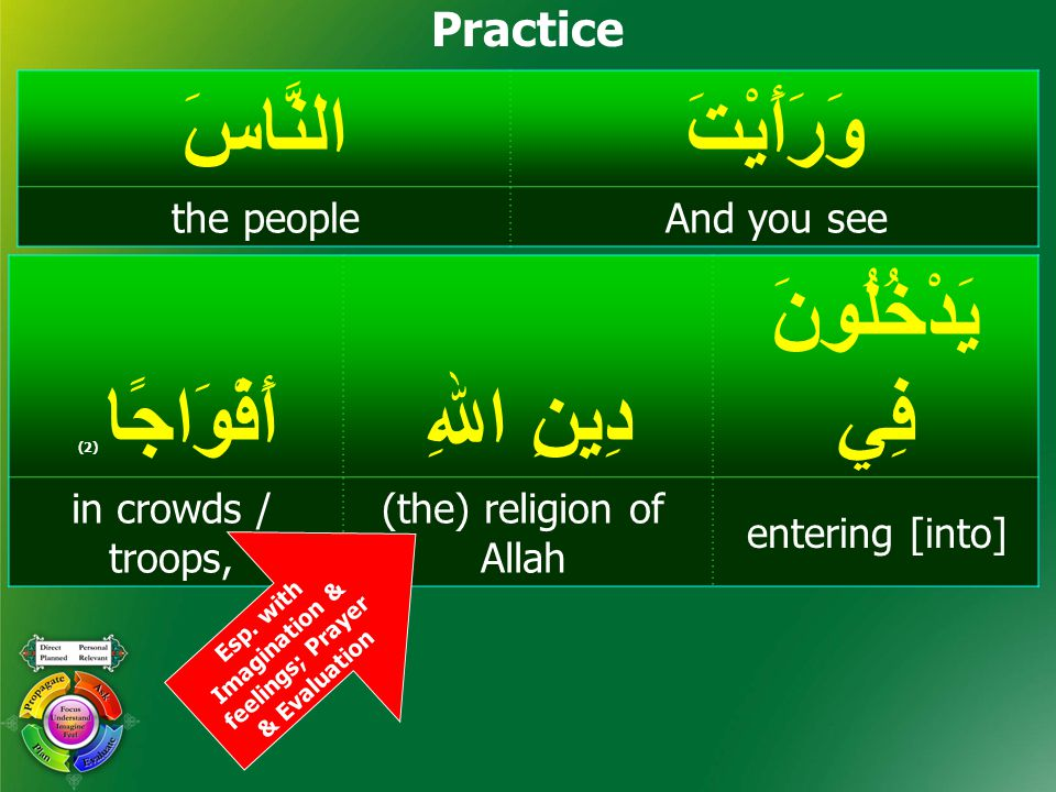 Practice يَدْخُلُونَ فِي دِينِ اﷲِ أَفْوَاجًا ( 2) entering [into] (the) religion of Allah in crowds / troops, وَرَأَيْتَالنَّاسَ And you seethe peopl