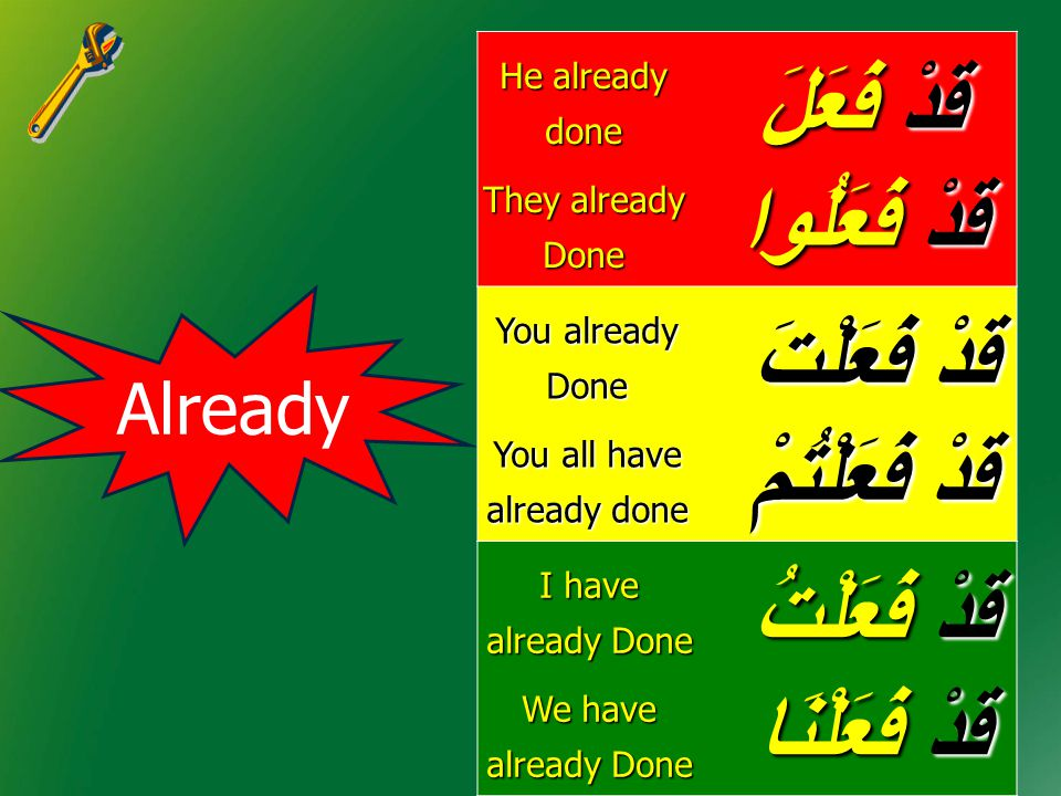 Already He already done They already Done قَدْ فَعَلَ قَدْ فَعَلُوا You already Done You all have already done قَدْ فَعَلْتَ قَدْ فَعَلْتُمْ I have al