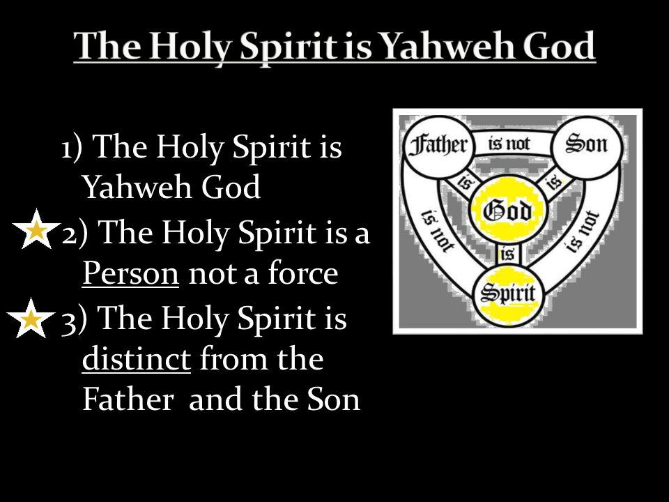 1) The Holy Spirit is Yahweh God 2) The Holy Spirit is a Person not a force 3) The Holy Spirit is distinct from the Father and the Son