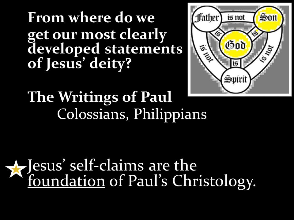 From where do we get our most clearly developed statements of Jesus' deity.