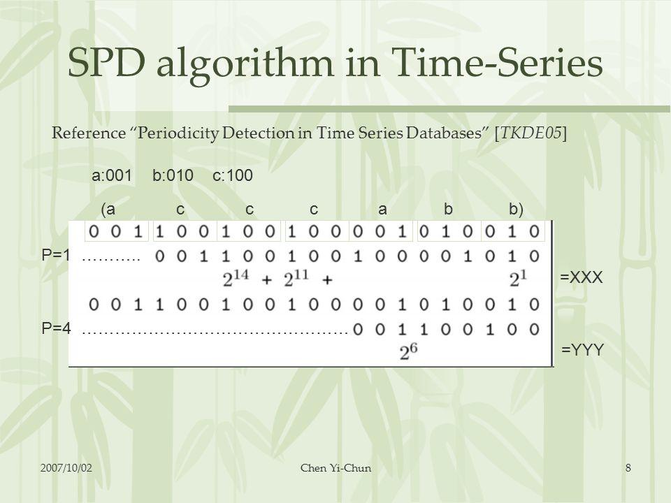 SPD algorithm in Time-Series a:001 b:010 c:100 (a c c c a b b) P=1 ………..
