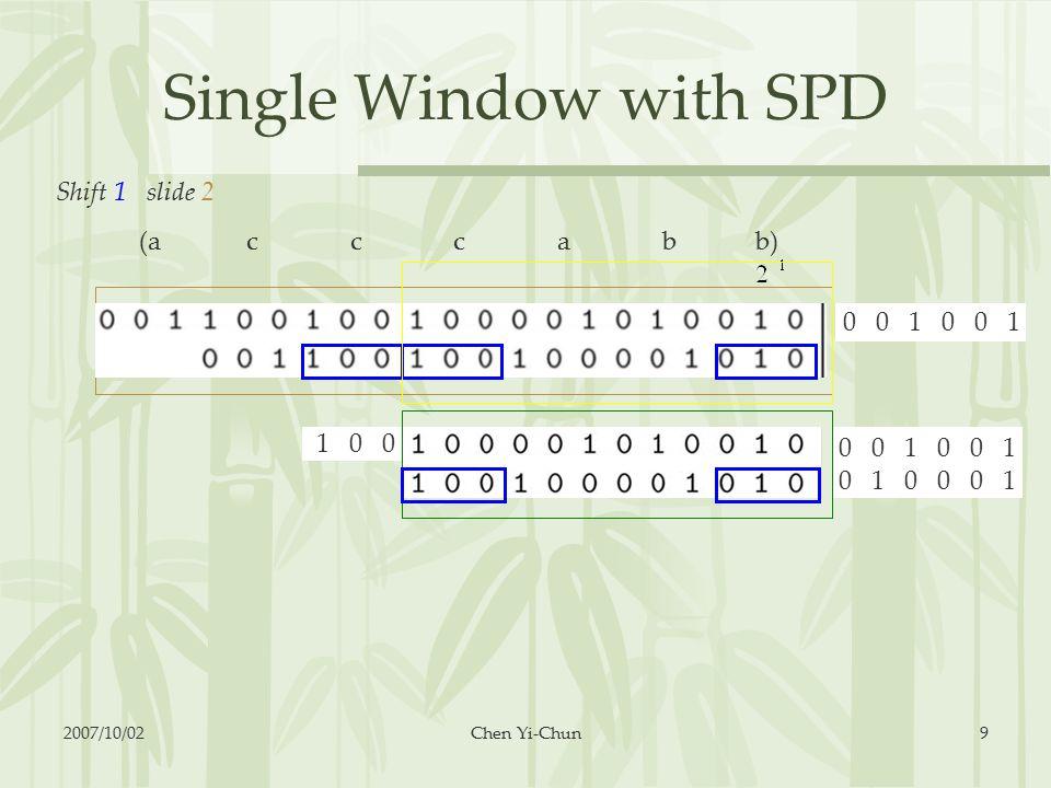 Single Window with SPD 0 0 1 1 0 0 0 0 1 0 1 0 0 0 1 Shift 1 slide 2 (a c c c a b b) 2007/10/029Chen Yi-Chun