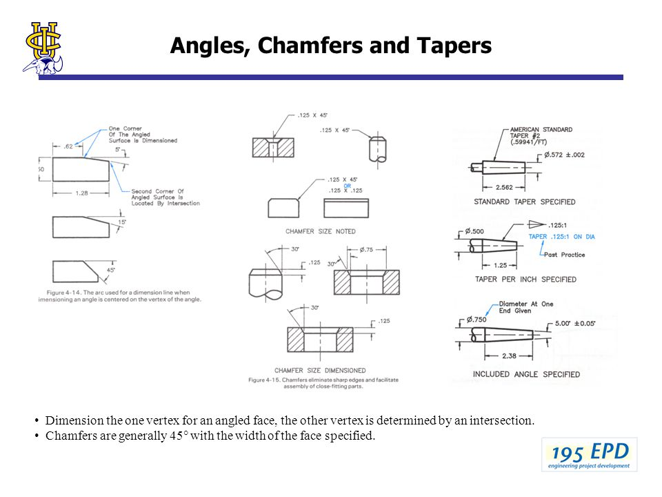 Angles, Chamfers and Tapers Dimension the one vertex for an angled face, the other vertex is determined by an intersection.
